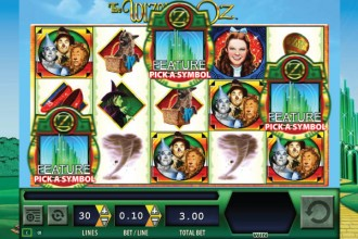 The Wizard of Oz Slot Features