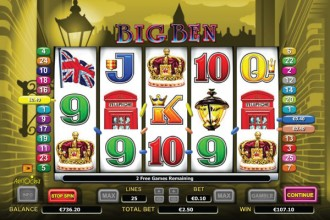 Big Ben Slot Free Spins