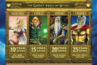Thunderstruck 2 Slot Great Hall of Spins