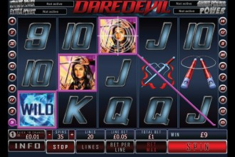 Daredevil Slot Wild Win