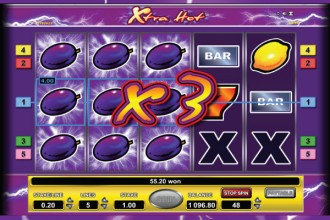 Xtra Hot Online Slot Multipliers