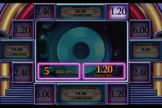 Elvis The King Lives Slot Free Spins