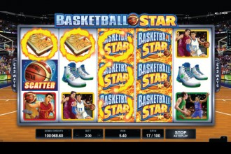 Basketball Star Slot Stacked Wilds