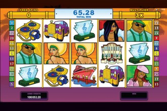 Loaded Slot Free Spins