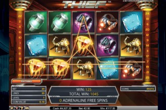 Thief Slot Adrenaline Free Spins