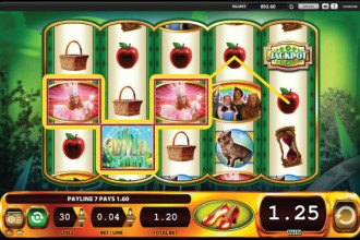 Th Wizard of Oz Ruby Slippers Slot Reels