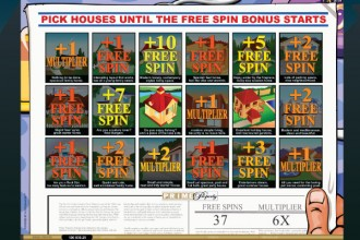 Prime Property Slot Free Spins Pick
