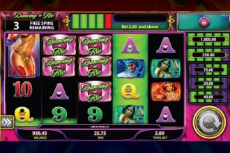 Dancing In Rio Slot Free Spins