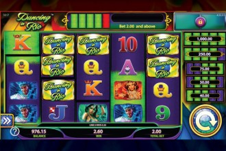 Dancing In Rio Slot Reels