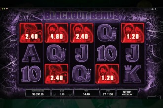 Lost Vegas Slot Blackout Bonus
