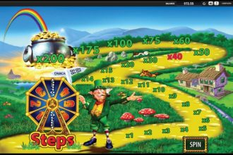 Rainbow Riches Slot Road To Riches Win